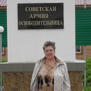 Евгения Руденко on My World.